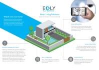 Edly-DL-Leaflet2_6page_HR-2